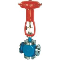 ZMAP 型单座气动薄膜调节阀、ZMAN 型双座气动薄膜调节阀