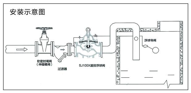 电路 电路图 电子 原理图 618_303